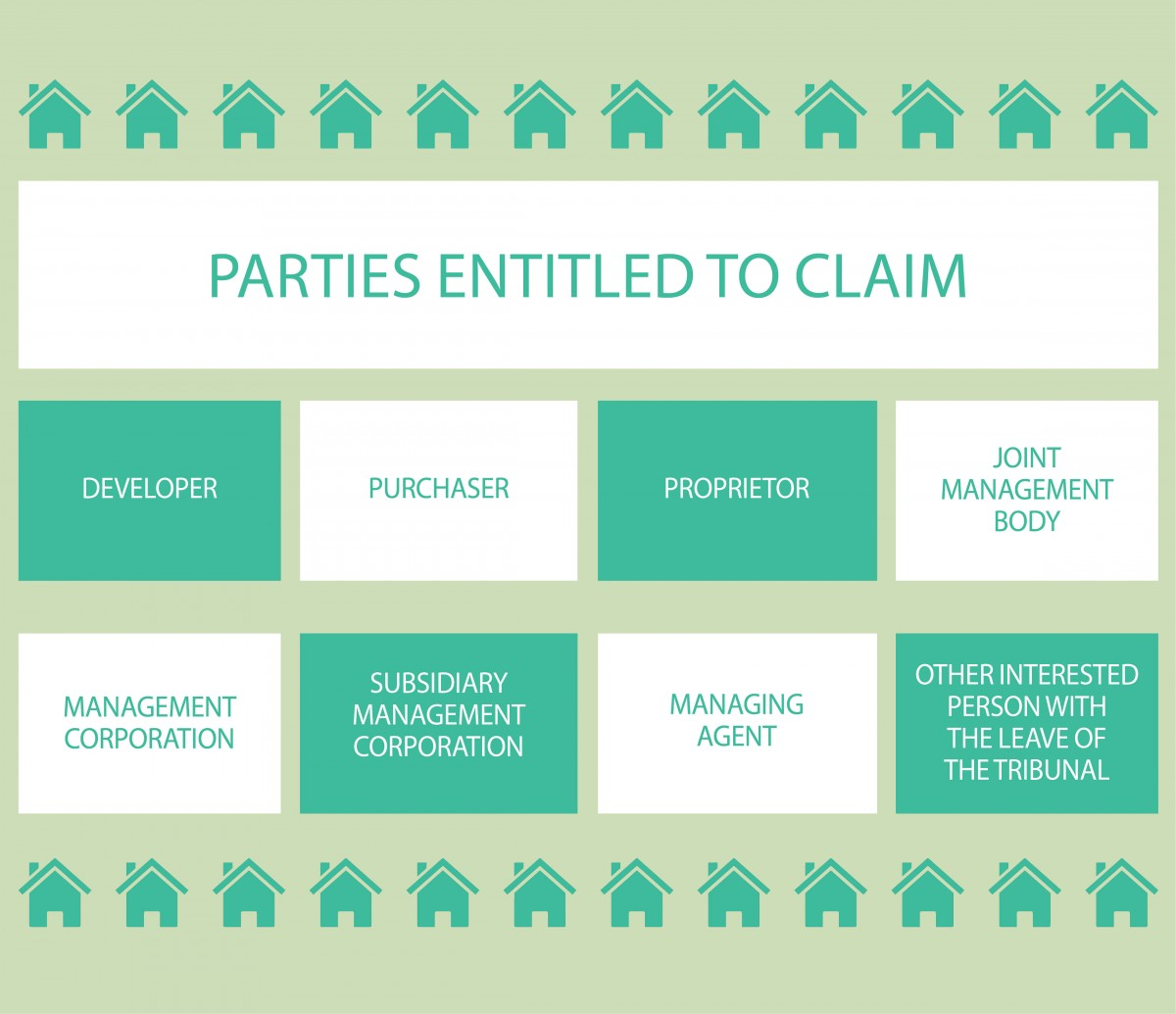 Strata Management Act, Strata Management Tribunal, Chris Tan