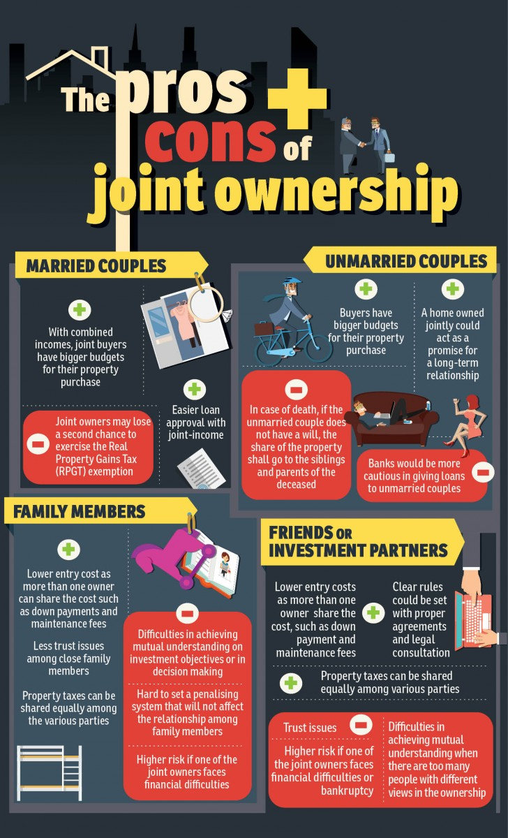 Can you explain what a joint purchase is And where is better