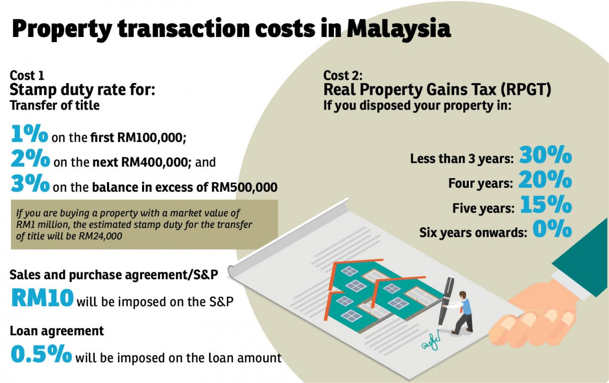 taxation in malaysia Nobody likes paying taxes luckily, as a small business in malaysia, there are some benefits available to you with these benefits, your business will be able to enjoy a considerable amount of savings throughout tax season.
