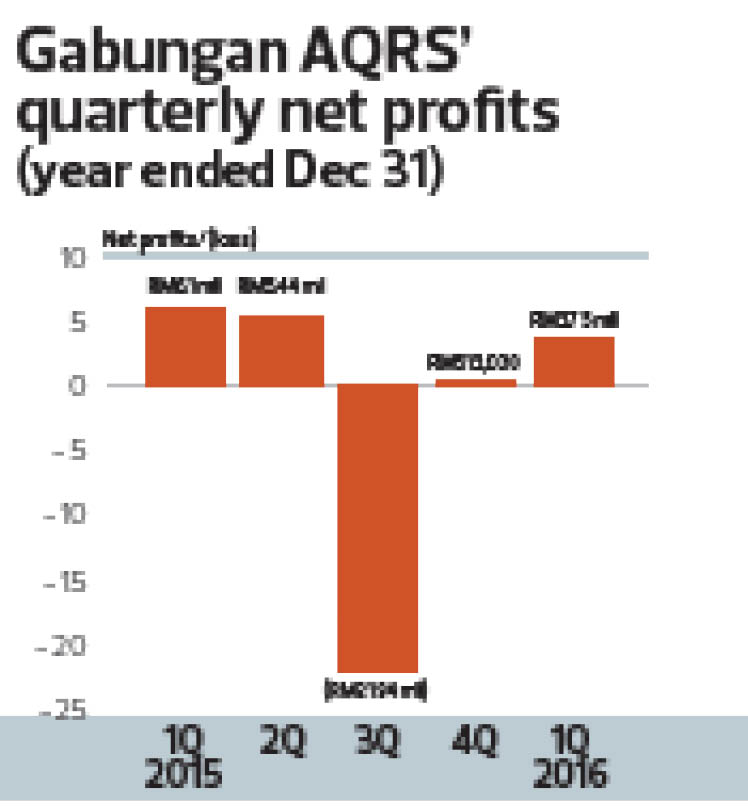 aqrs momentum funds a