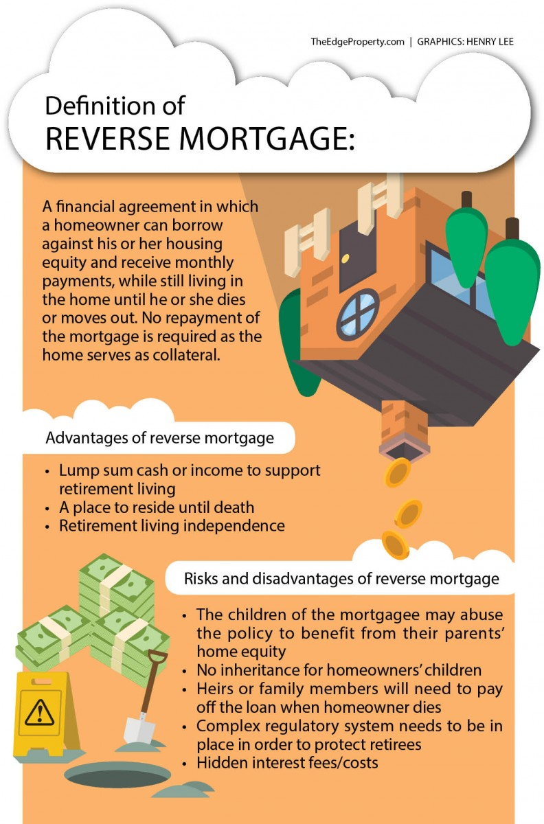 is malaysia ready for reverse mortgage? | edgeprop.my