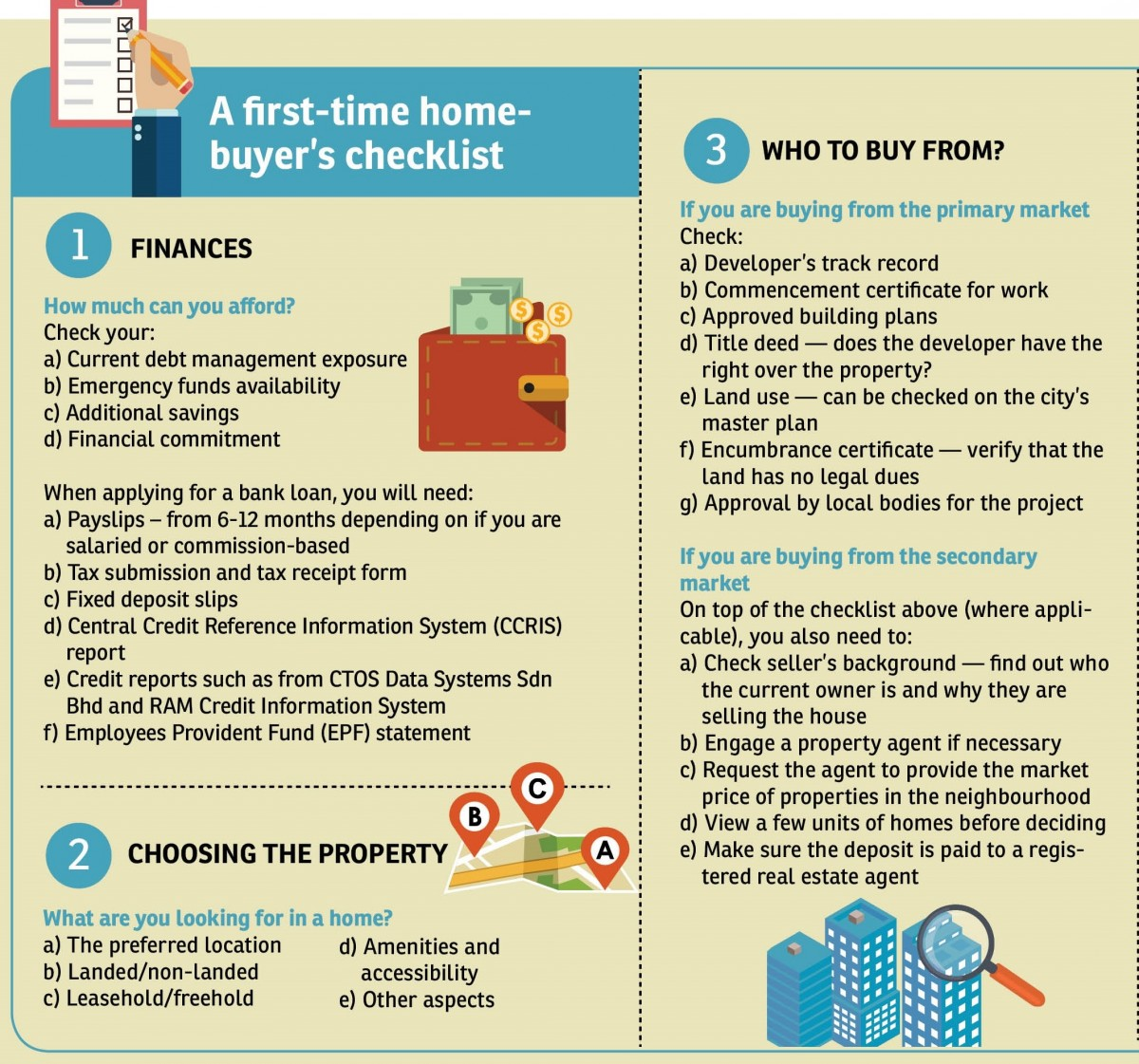 First-time homebuyers — What you need to know