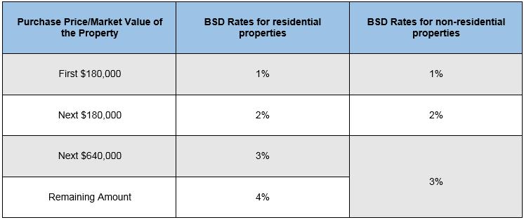 34bfad-bsd-rates.png